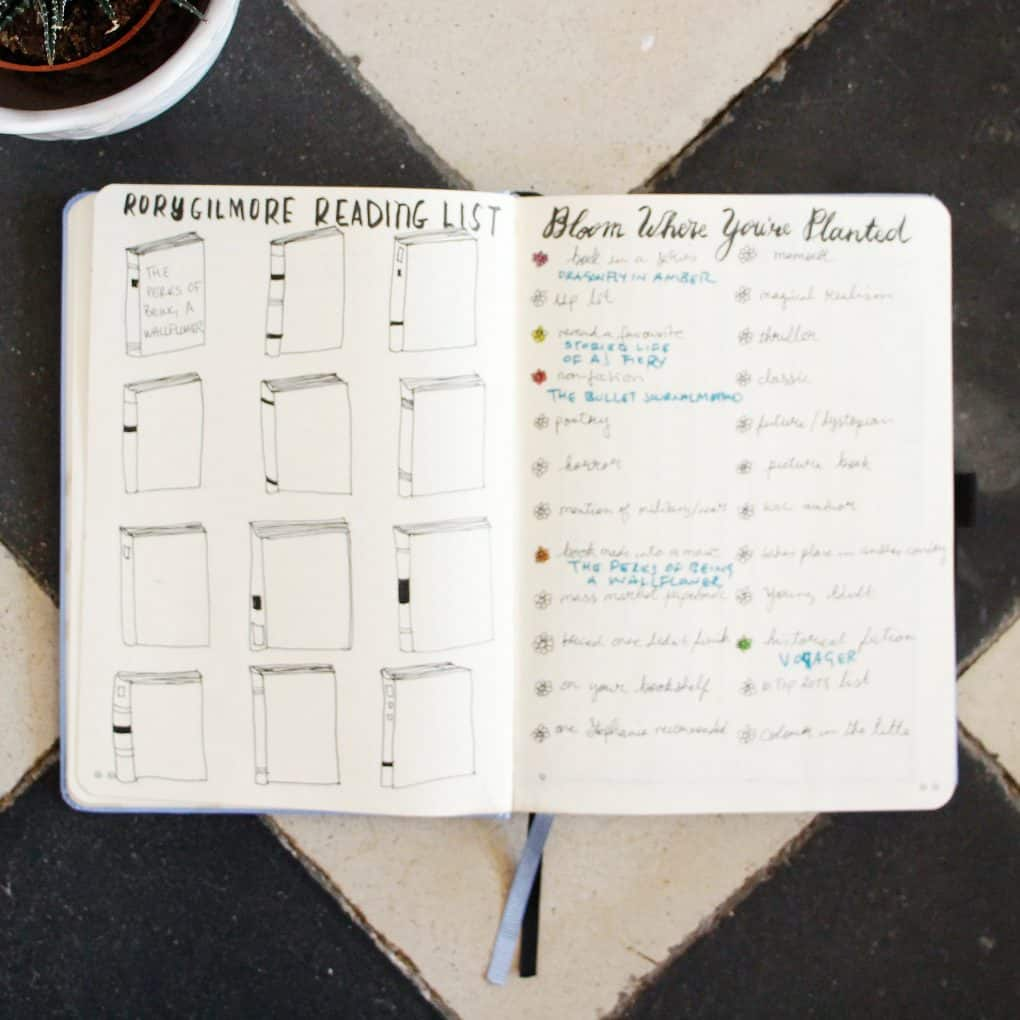 Book lists and reading challenges in bullet journal